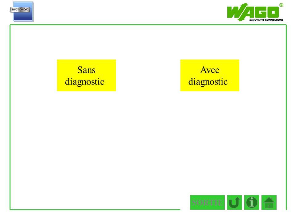 4.1.1.1.1 Sans diagnostic Avec diagnostic SORTIE