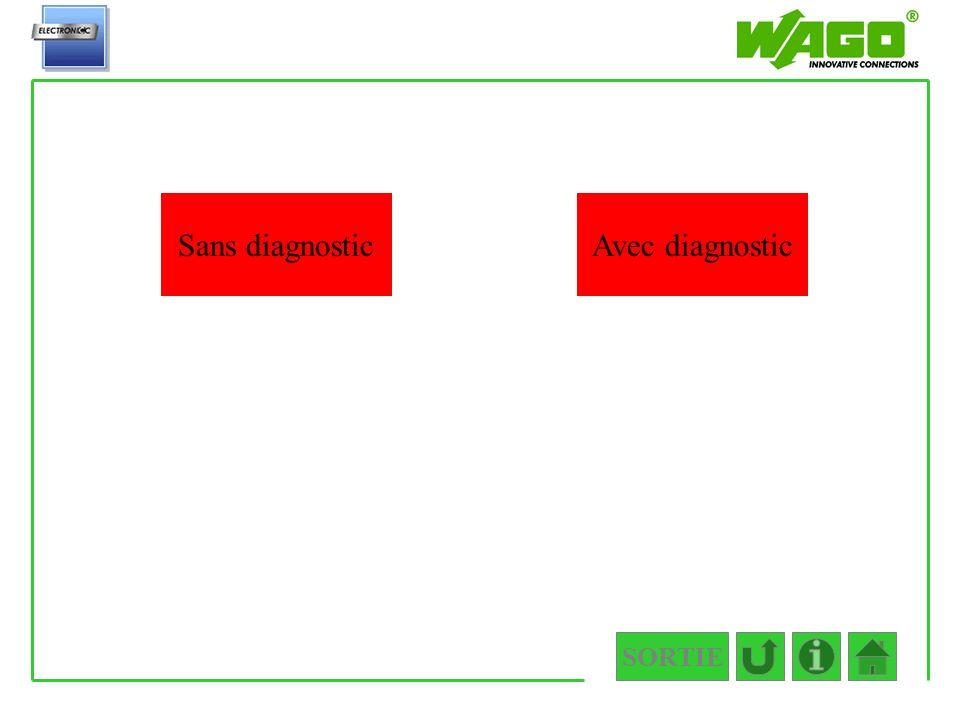 4.2.1.1.2 Sans diagnostic Avec diagnostic SORTIE