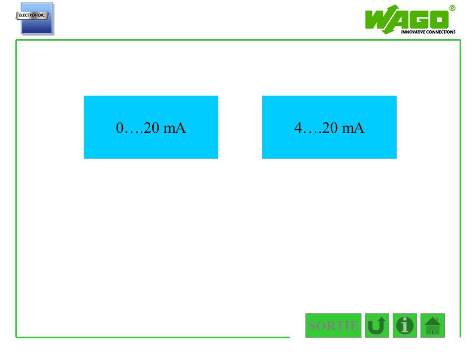 4.4.1 0….20 mA 4….20 mA SORTIE