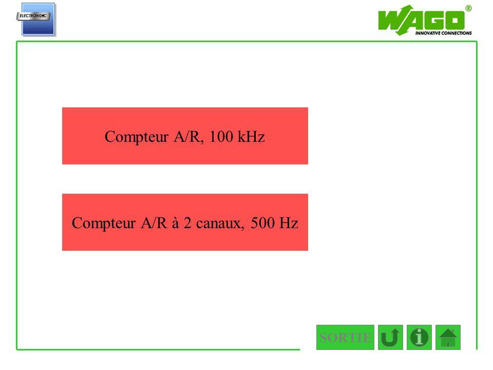 Compteur A/R à 2 canaux, 500 Hz