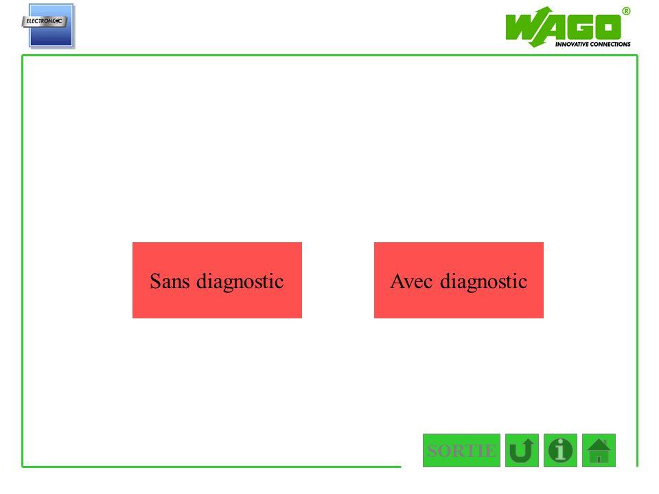 4.5.2.2 Sans diagnostic Avec diagnostic SORTIE