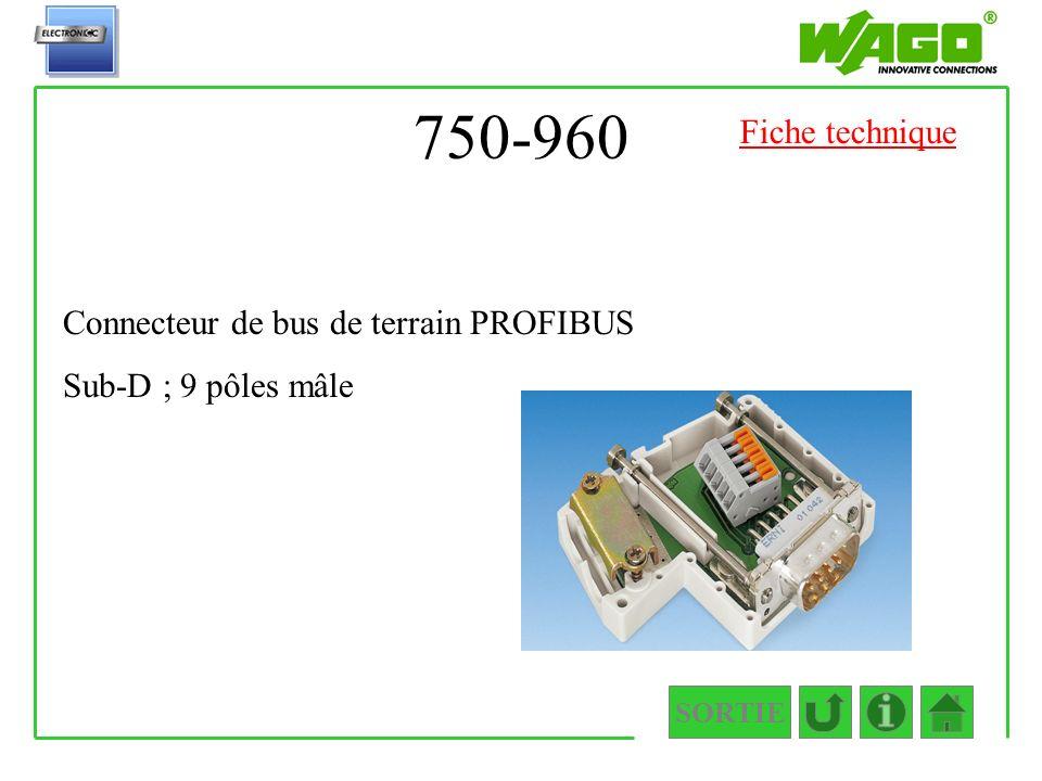 750-960 Fiche technique Connecteur de bus de terrain PROFIBUS
