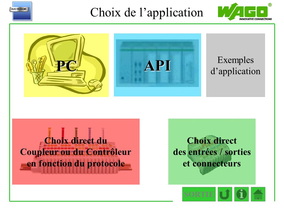 Choix de l'application