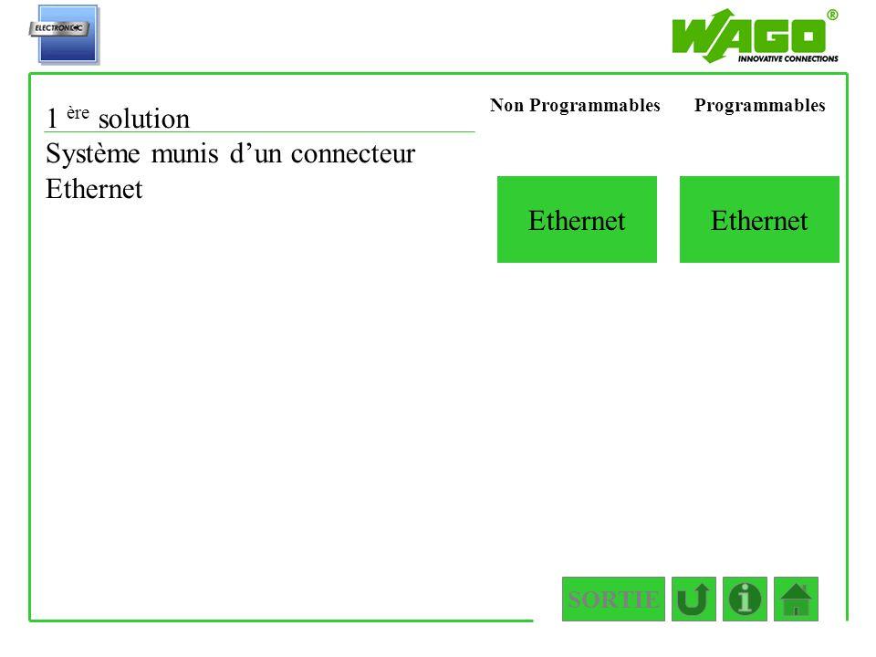 1.1.1.3.3.2 1 ère solution Système munis d'un connecteur Ethernet