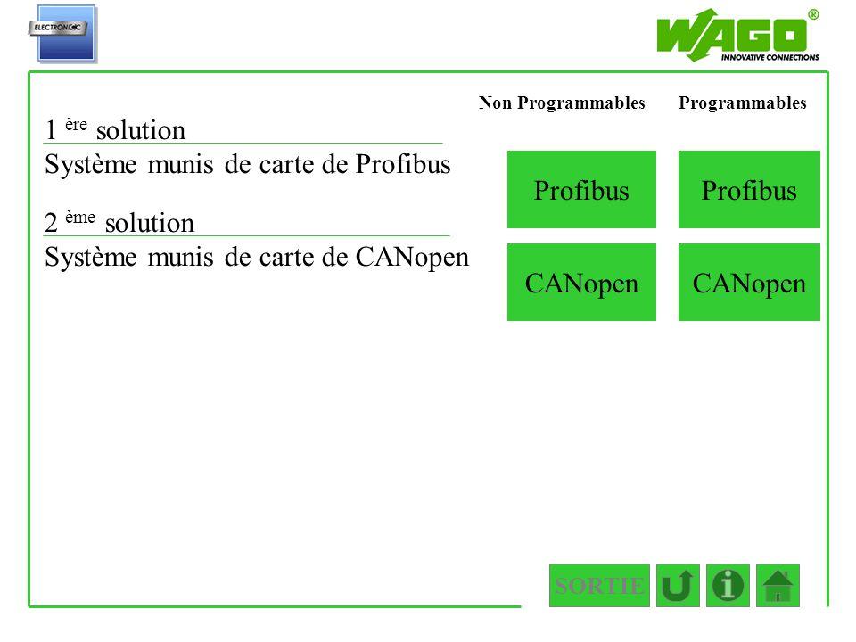 Système munis de carte de Profibus Profibus Profibus 2 ème solution