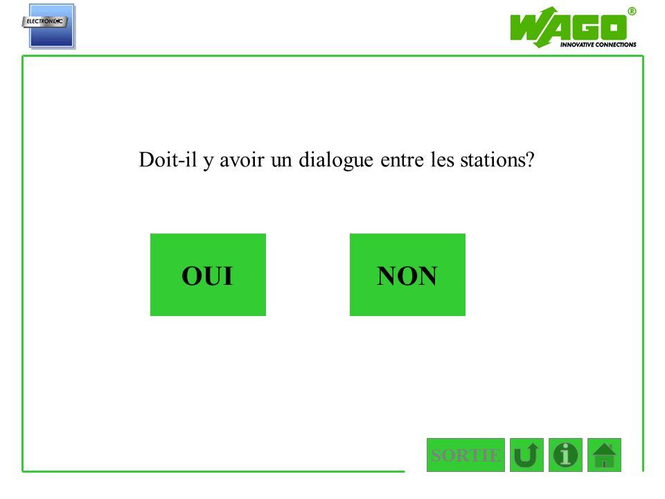 1.2 Doit-il y avoir un dialogue entre les stations OUI NON SORTIE