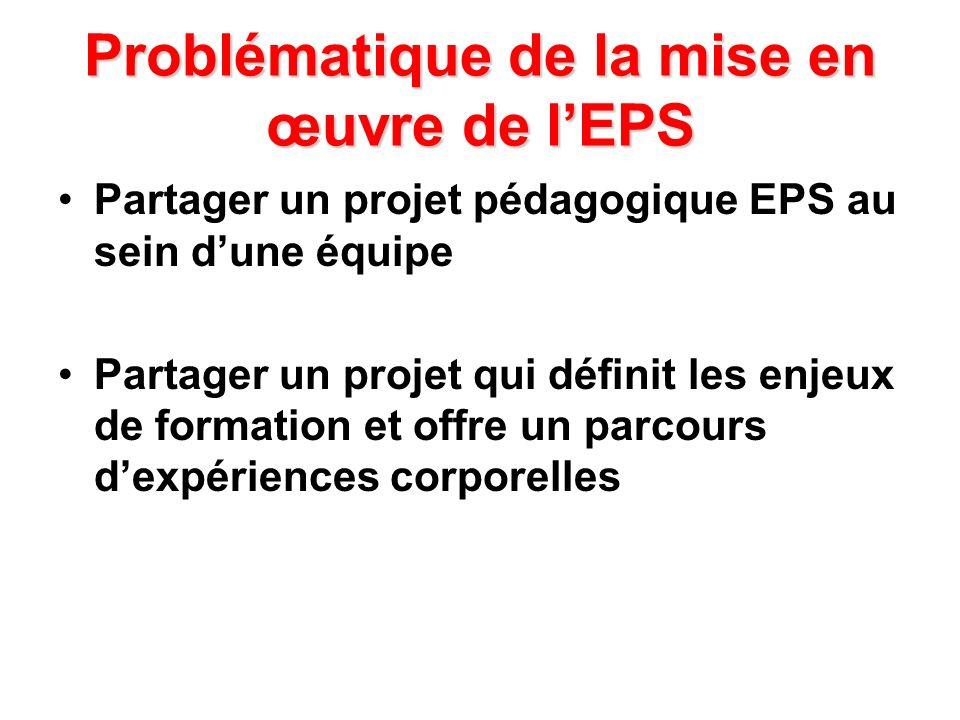 Problématique de la mise en œuvre de l'EPS