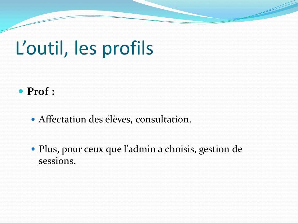 L'outil, les profils Prof : Affectation des élèves, consultation.