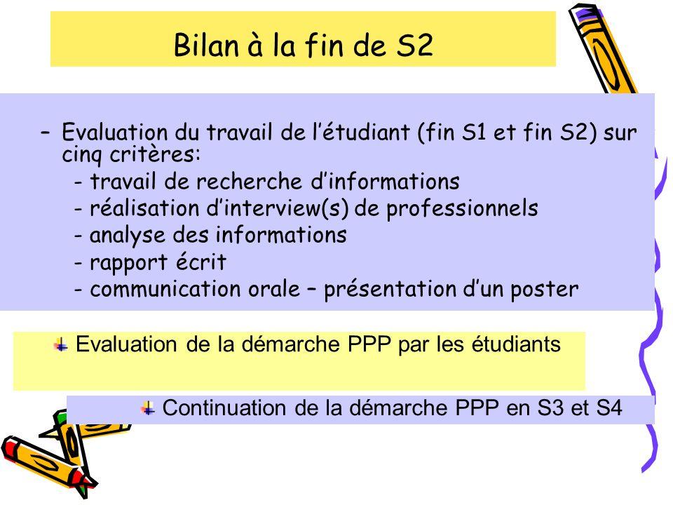 Bilan à la fin de S2 Evaluation du travail de l'étudiant (fin S1 et fin S2) sur cinq critères: - travail de recherche d'informations.