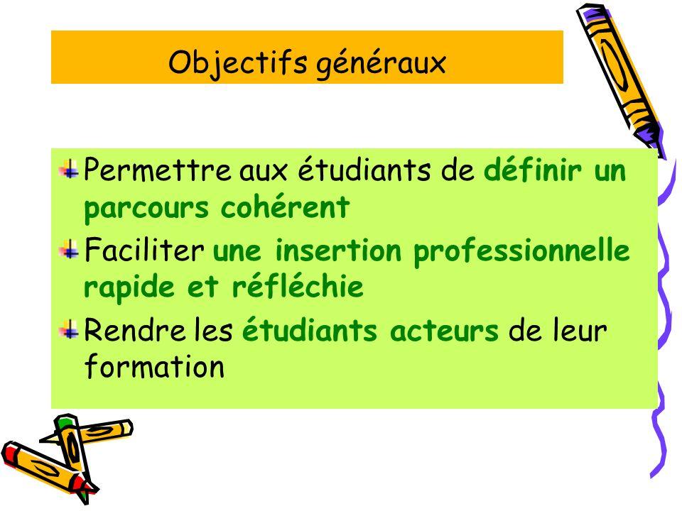 Objectifs généraux Permettre aux étudiants de définir un parcours cohérent. Faciliter une insertion professionnelle rapide et réfléchie.