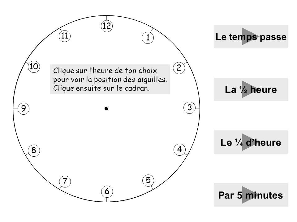 La ½ heure Le ¼ d'heure Par 5 minutes