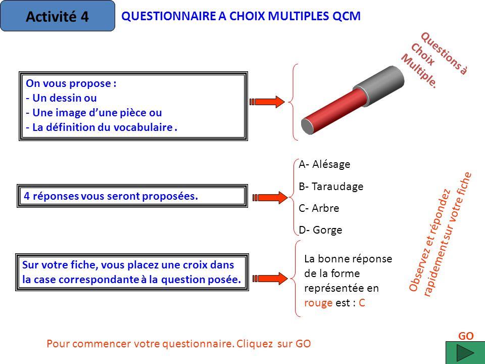 Activité 4 QUESTIONNAIRE A CHOIX MULTIPLES QCM Questions à Choix