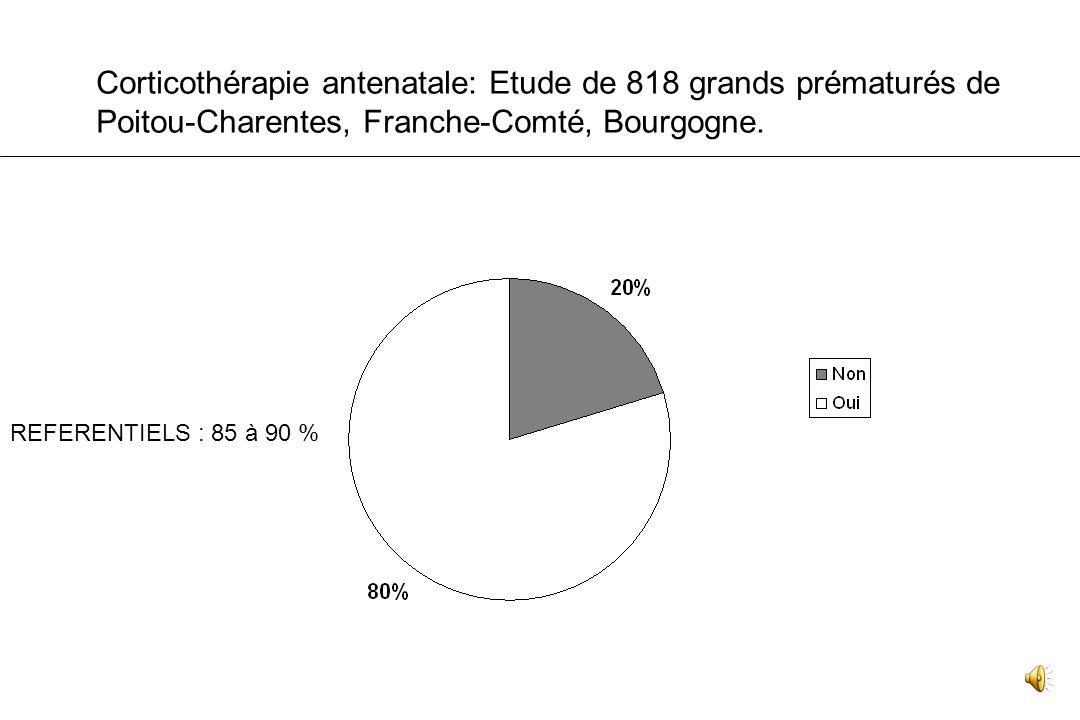 Corticothérapie antenatale: Etude de 818 grands prématurés de