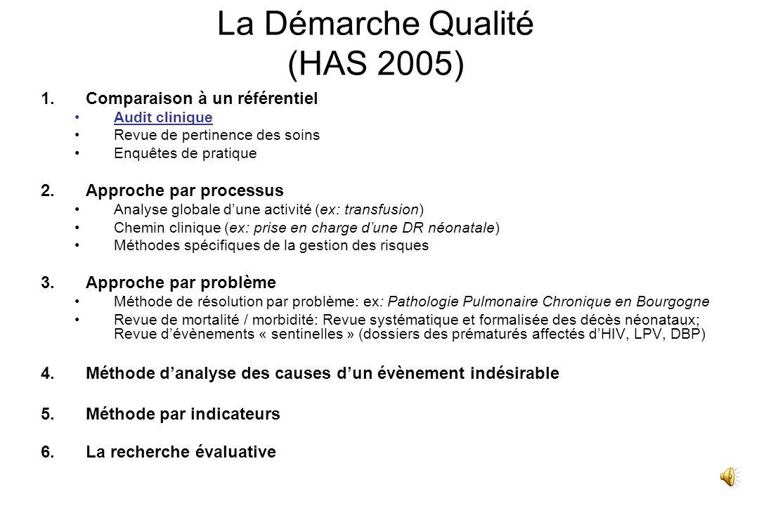 La Démarche Qualité (HAS 2005)