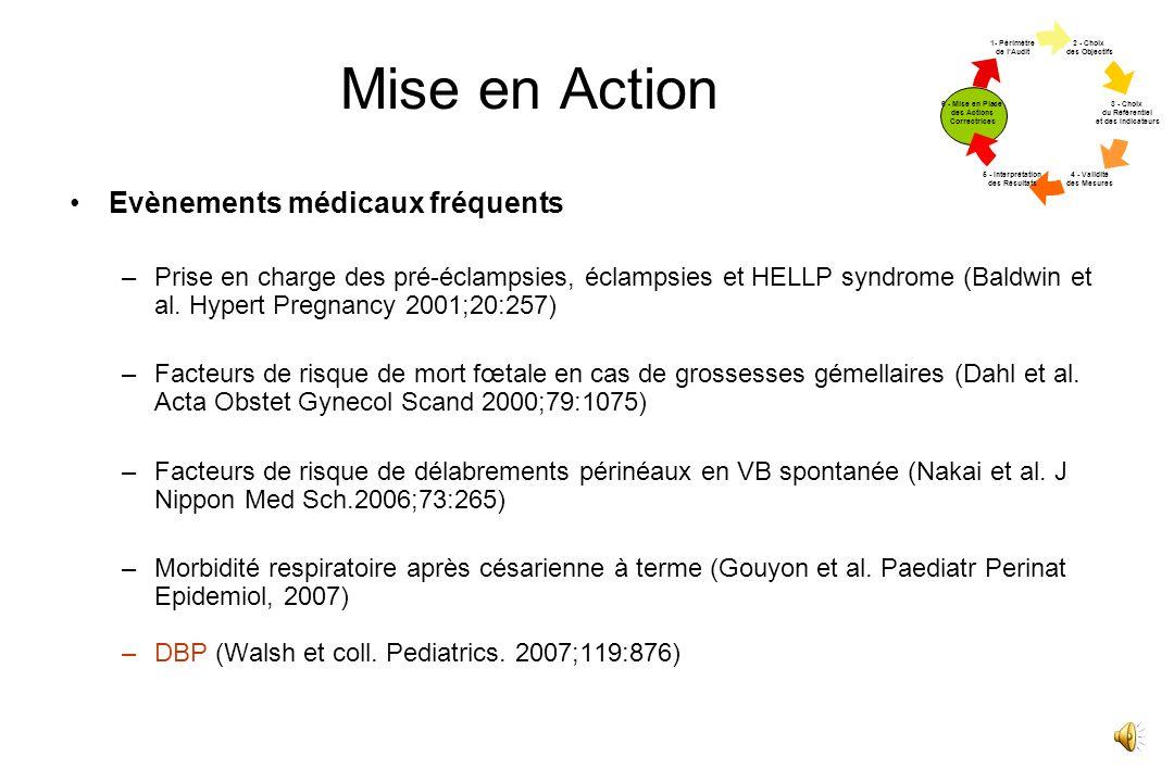 Mise en Action Evènements médicaux fréquents