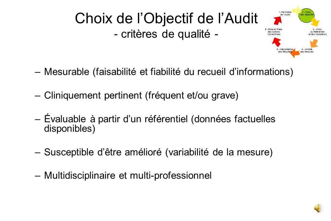Choix de l'Objectif de l'Audit - critères de qualité -
