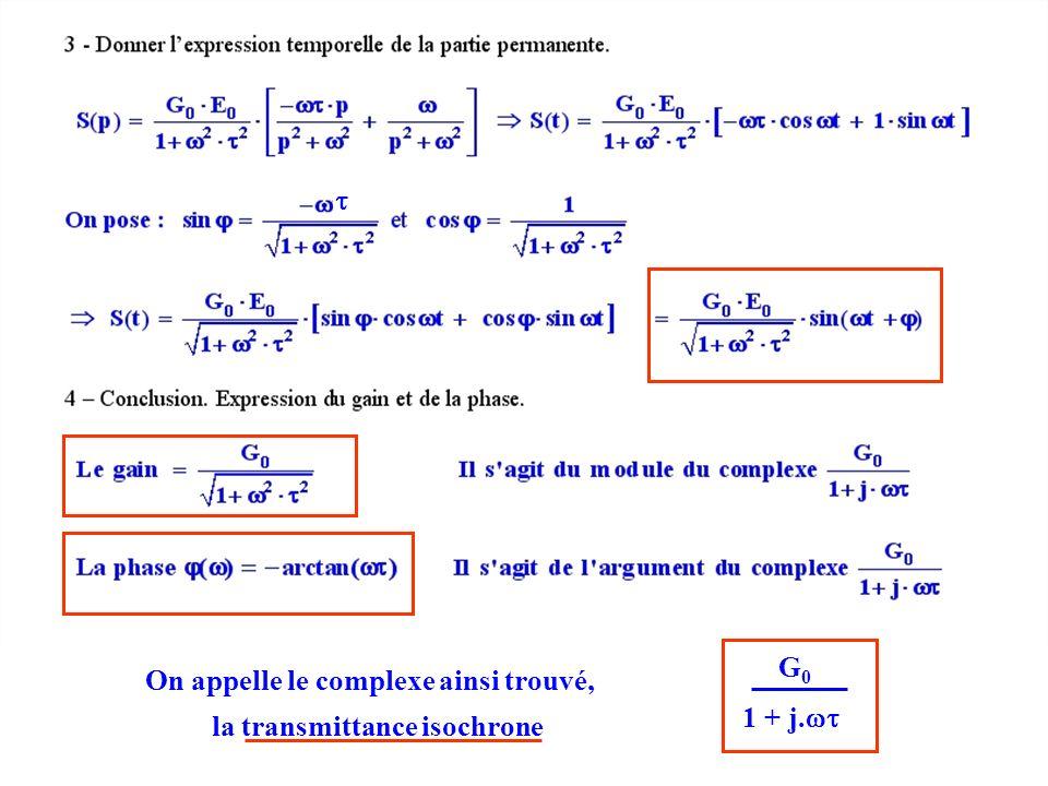 On appelle le complexe ainsi trouvé, la transmittance isochrone