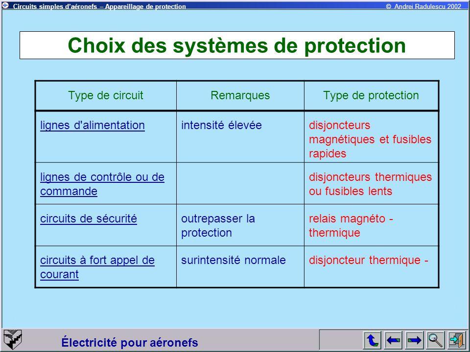 Choix des systèmes de protection