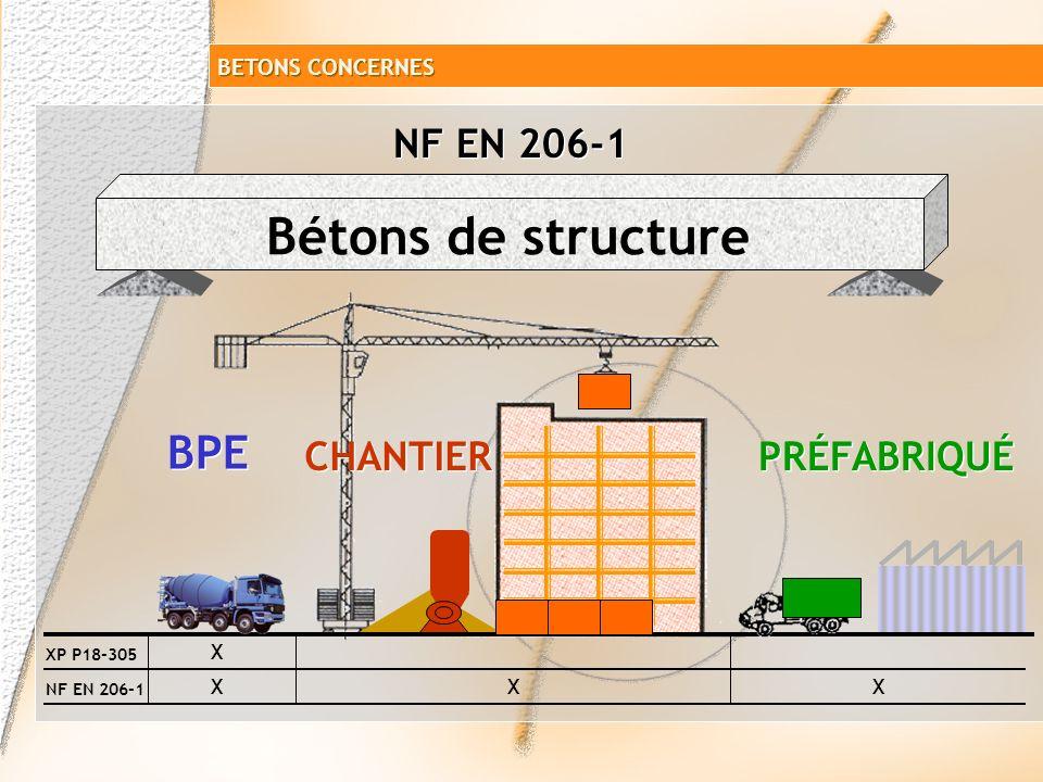 Bétons de structure BPE NF EN 206-1 CHANTIER PRÉFABRIQUÉ