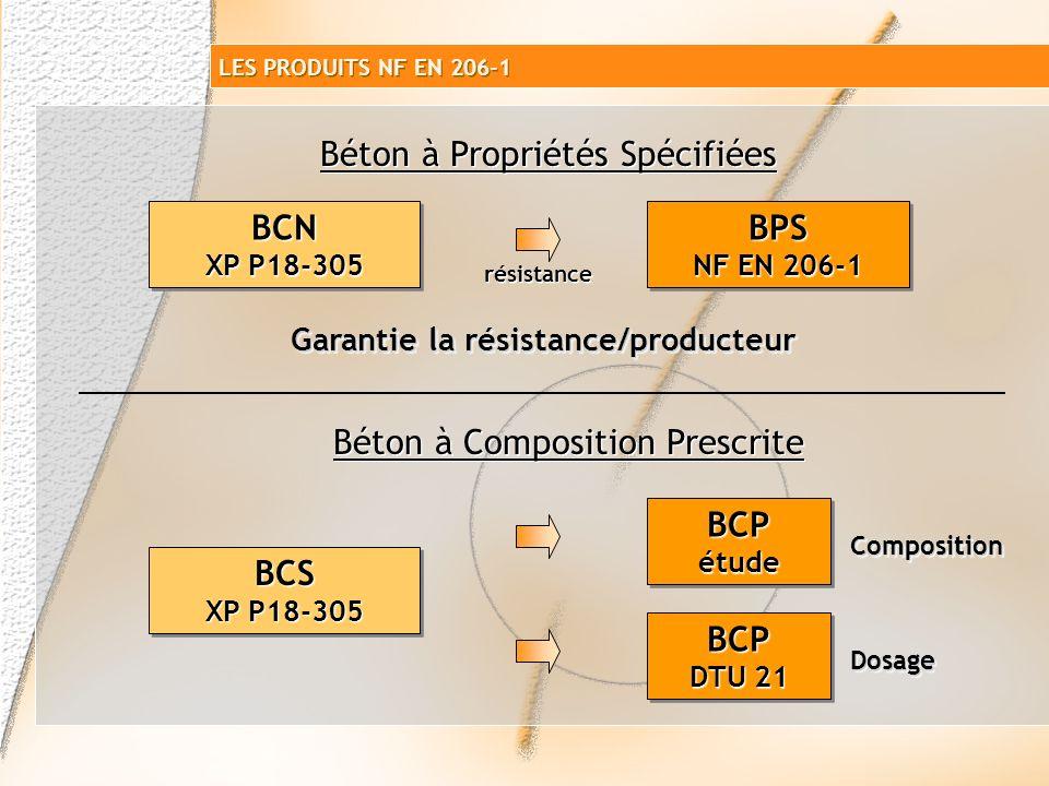 BCN XP P18-305 BPS NF EN 206-1 BCP étude BCS XP P18-305 BCP DTU 21