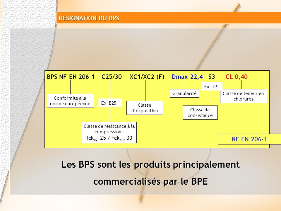 Les BPS sont les produits principalement commercialisés par le BPE