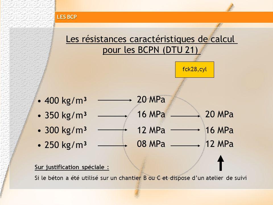 Les résistances caractéristiques de calcul