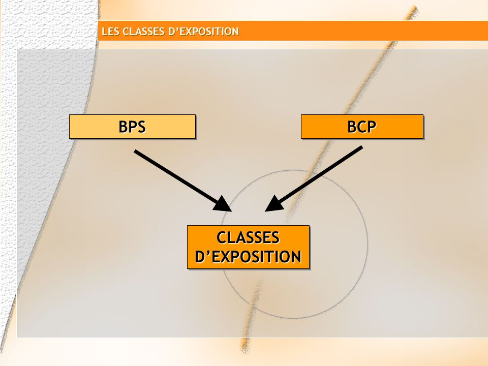 BPS BCP CLASSES D'EXPOSITION