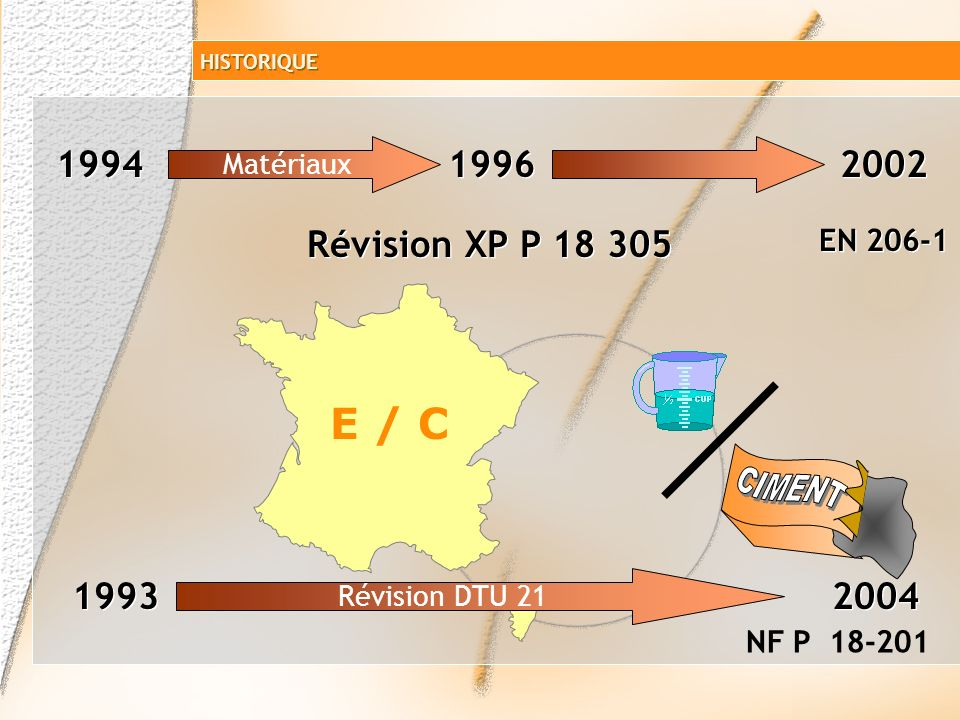 CIMENT E / C 1994 1996 2002 Révision XP P 18 305 1993 2004 EN 206-1