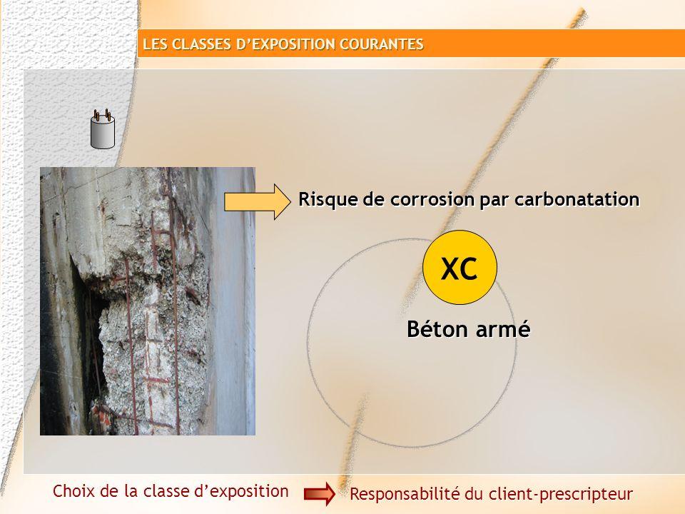 XC Béton armé Risque de corrosion par carbonatation