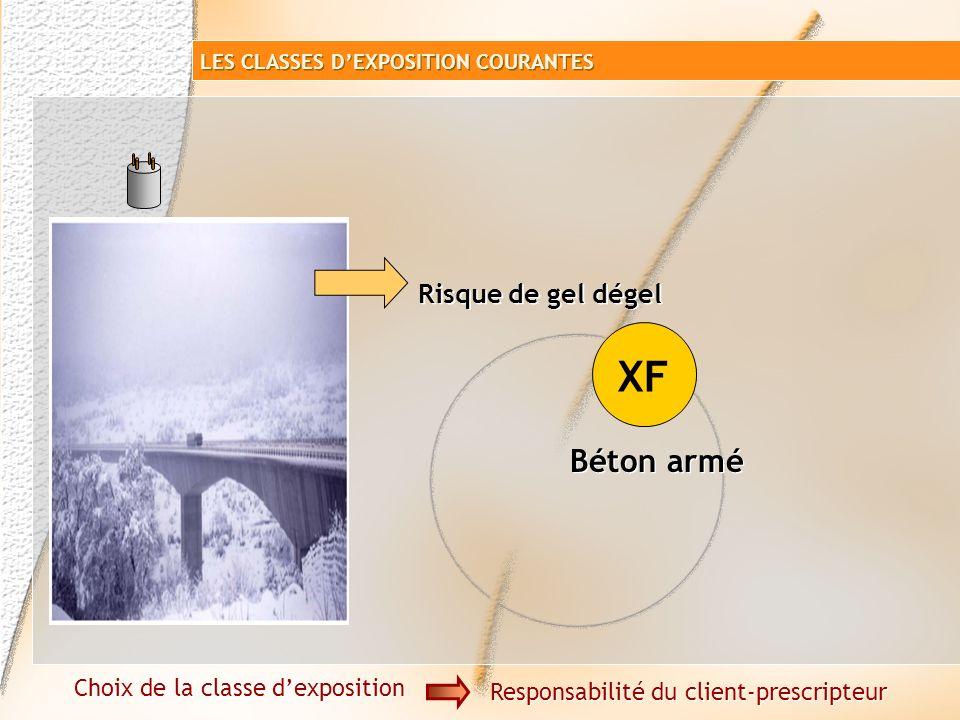 XF Béton armé Risque de gel dégel Choix de la classe d'exposition