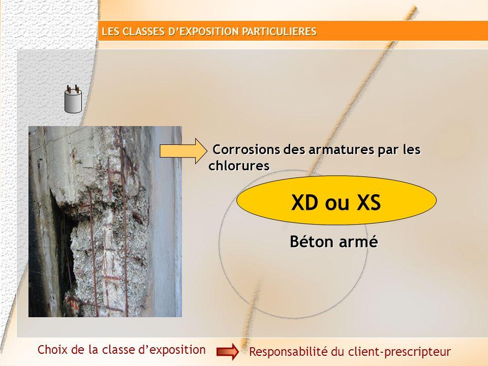 XD ou XS Béton armé Corrosions des armatures par les chlorures