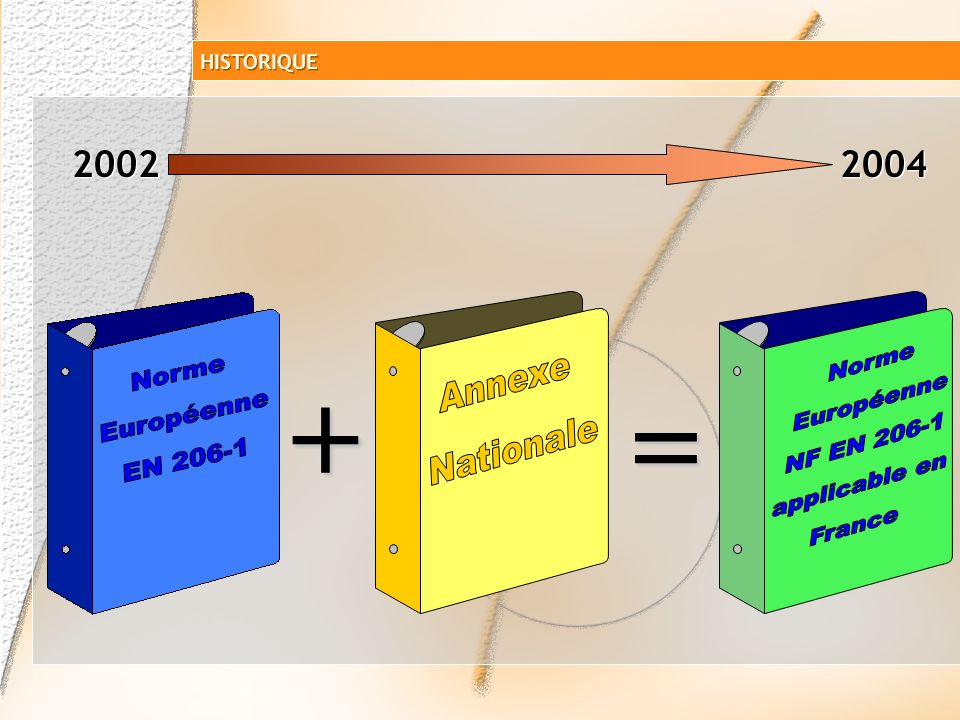 + = Norme Européenne EN 206-1 Annexe Nationale Norme Européenne