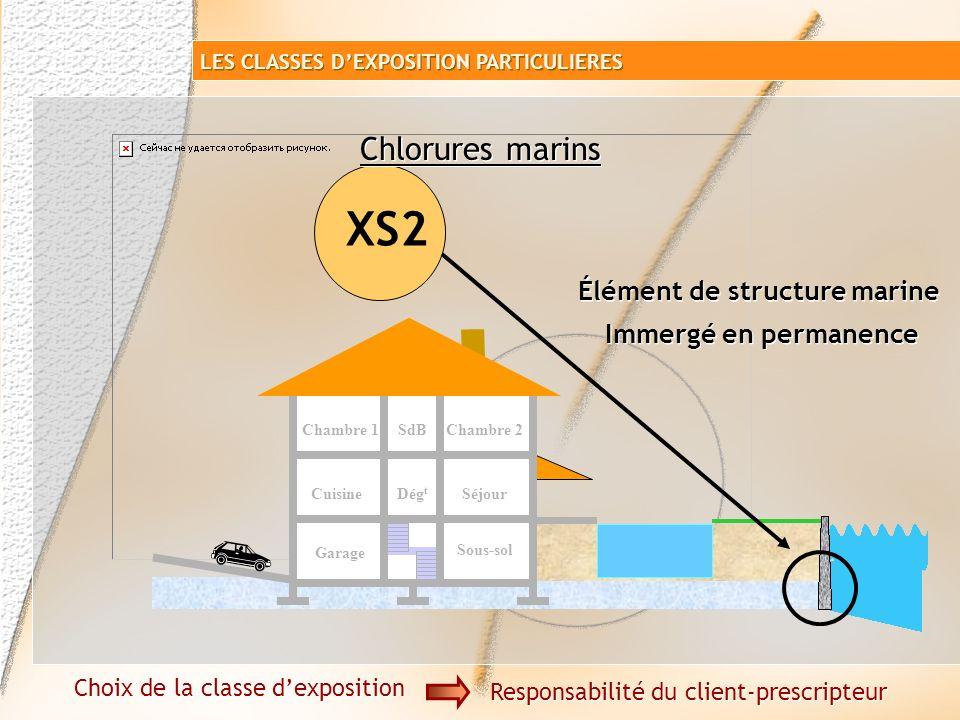 XS2 Chlorures marins Élément de structure marine Immergé en permanence