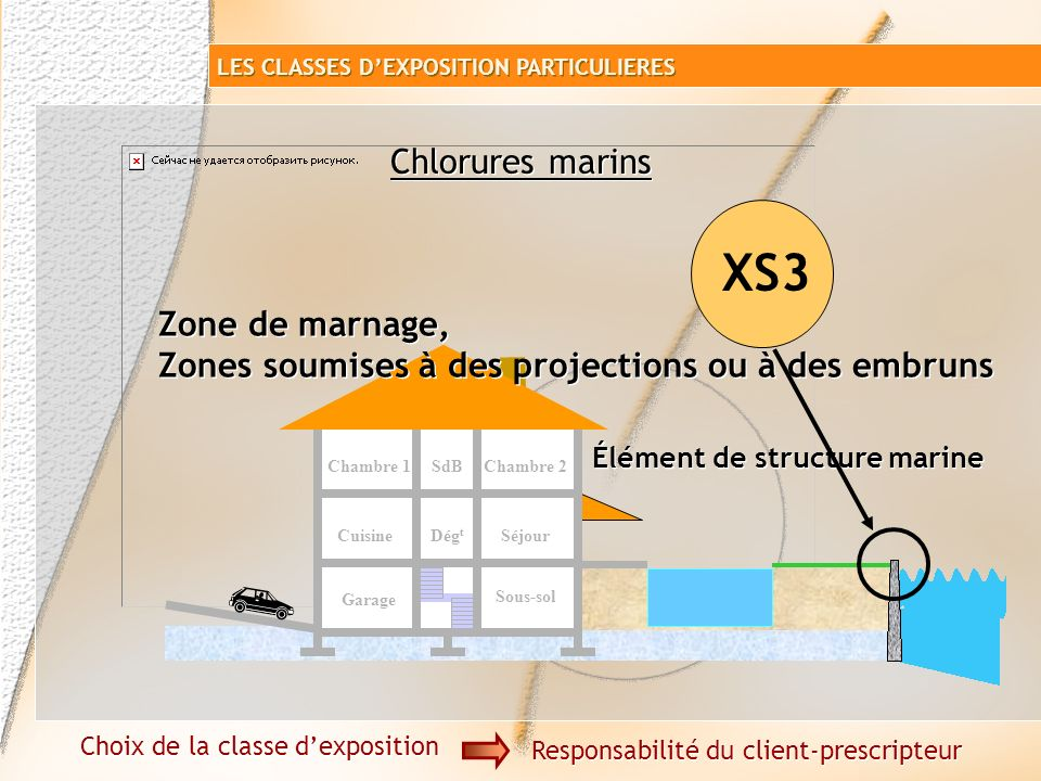 LES CLASSES D'EXPOSITION PARTICULIERES