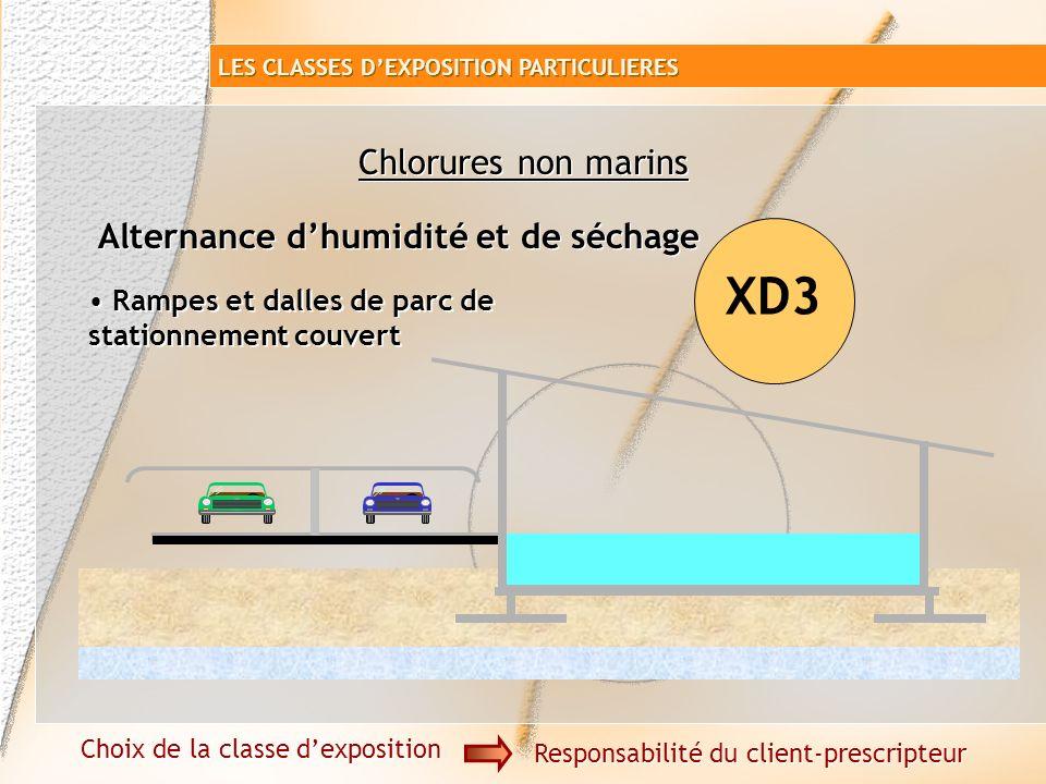 XD3 Chlorures non marins Alternance d'humidité et de séchage