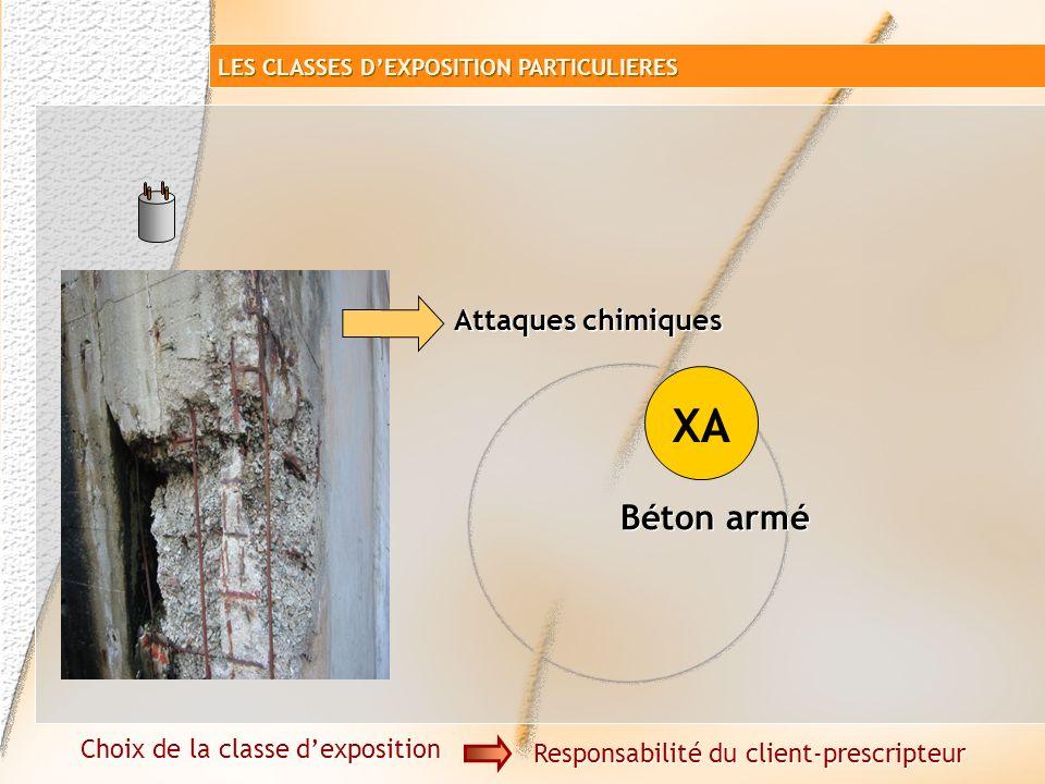 XA Béton armé Attaques chimiques Choix de la classe d'exposition
