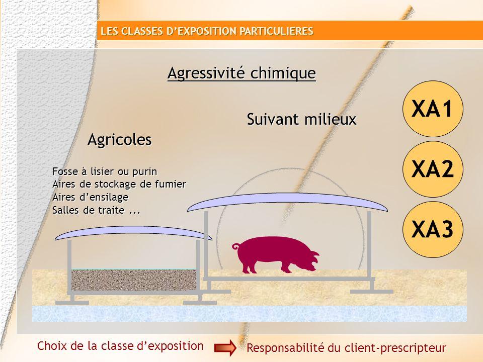 XA1 XA2 XA3 Agressivité chimique Suivant milieux Agricoles