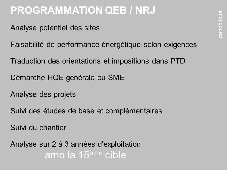 PROGRAMMATION QEB / NRJ