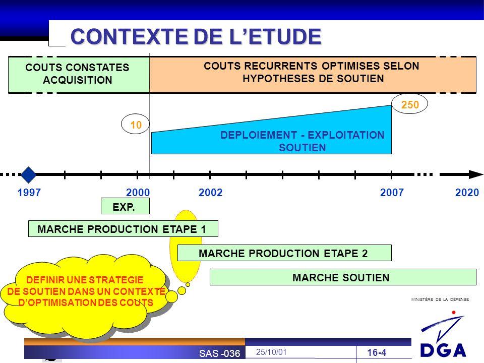 CONTEXTE DE L'ETUDE COUTS CONSTATES ACQUISITION