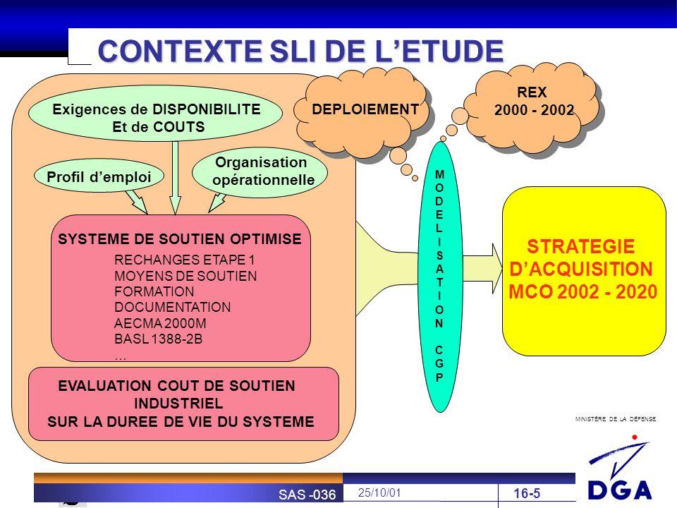 CONTEXTE SLI DE L'ETUDE