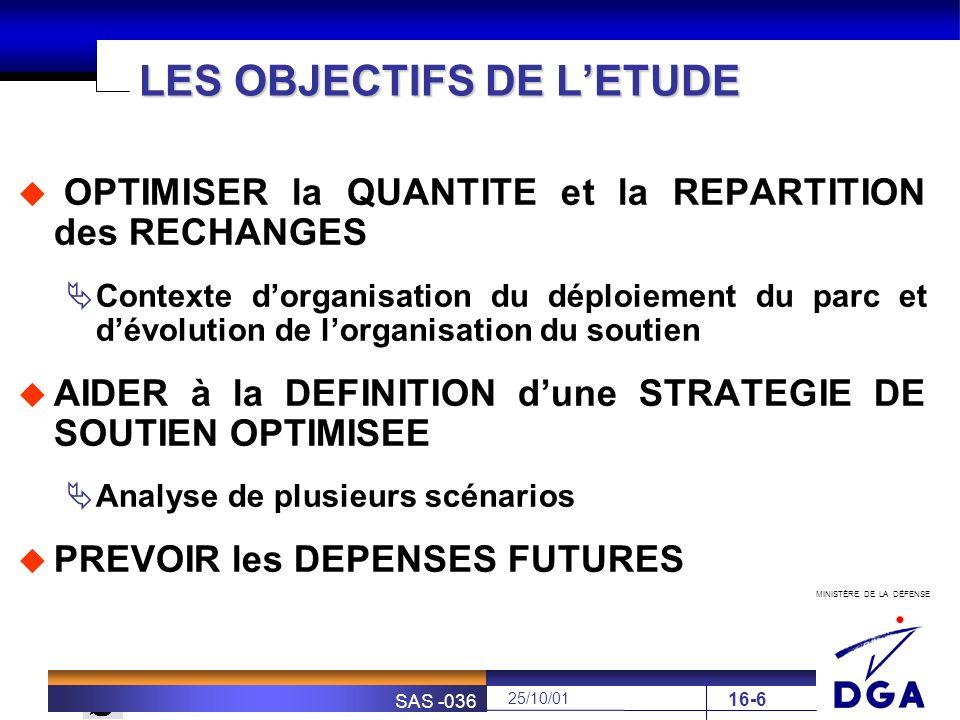 LES OBJECTIFS DE L'ETUDE