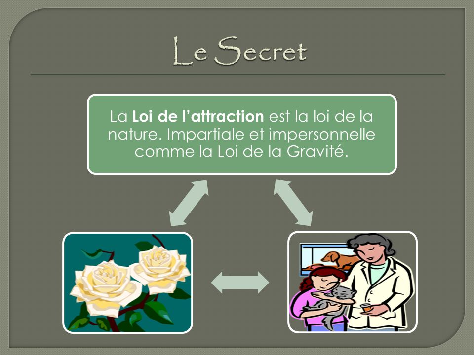 Le Secret La Loi de l'attraction est la loi de la nature.