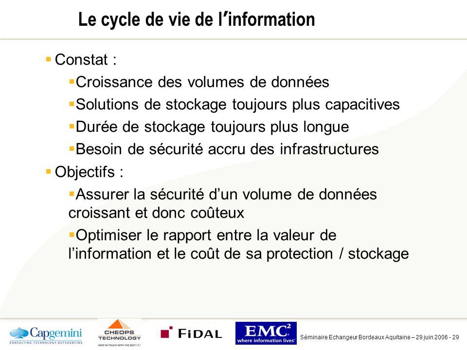 Le cycle de vie de l'information