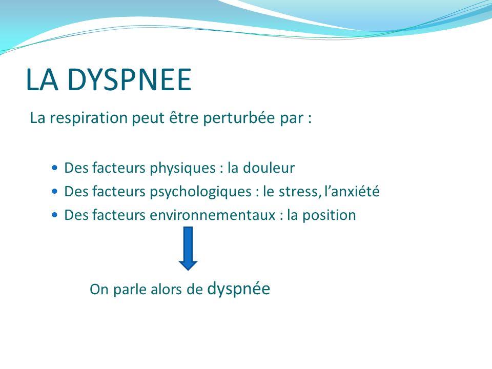 LA DYSPNEE La respiration peut être perturbée par :