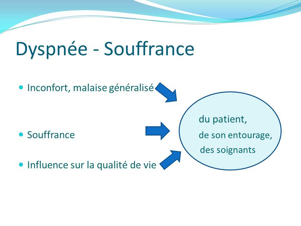 Dyspnée - Souffrance Inconfort, malaise généralisé du patient,