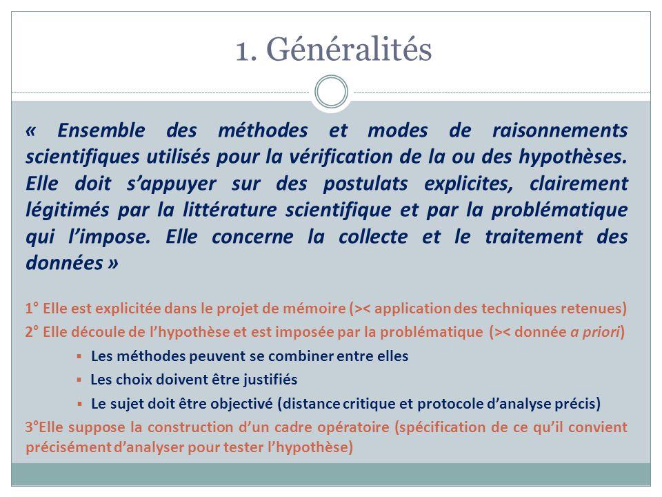 1. Généralités
