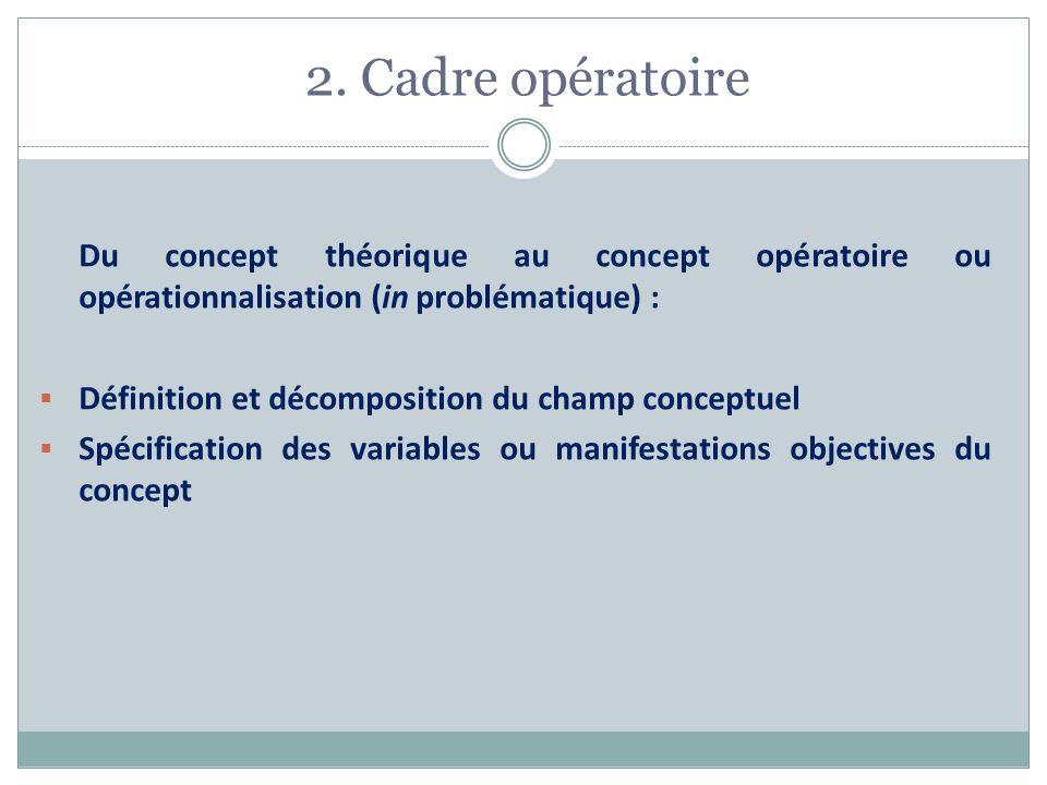 2. Cadre opératoire Du concept théorique au concept opératoire ou opérationnalisation (in problématique) :
