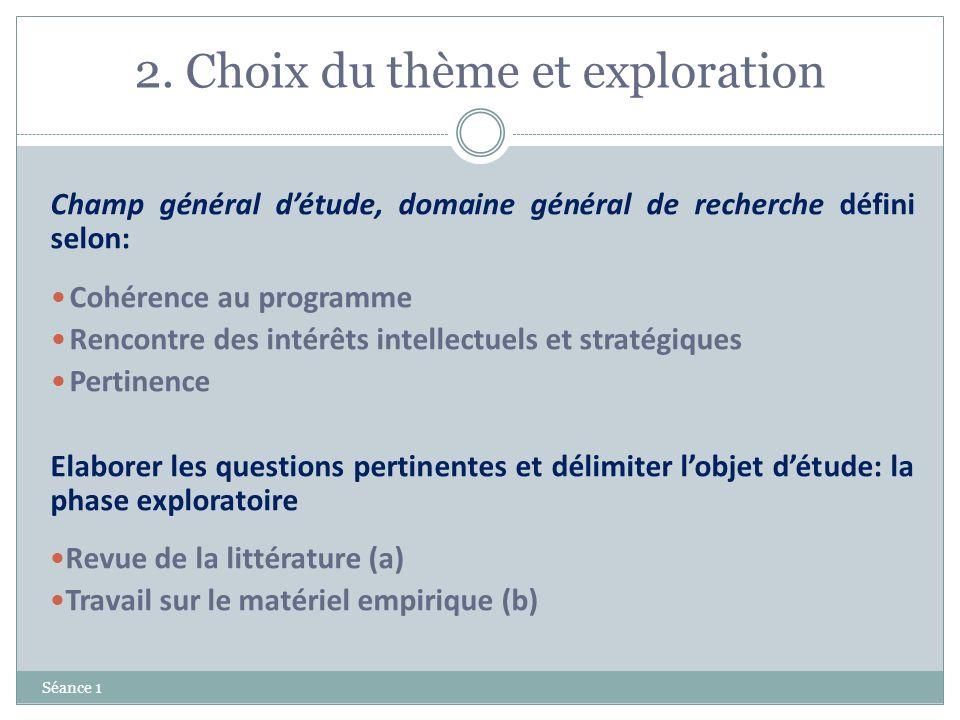 2. Choix du thème et exploration