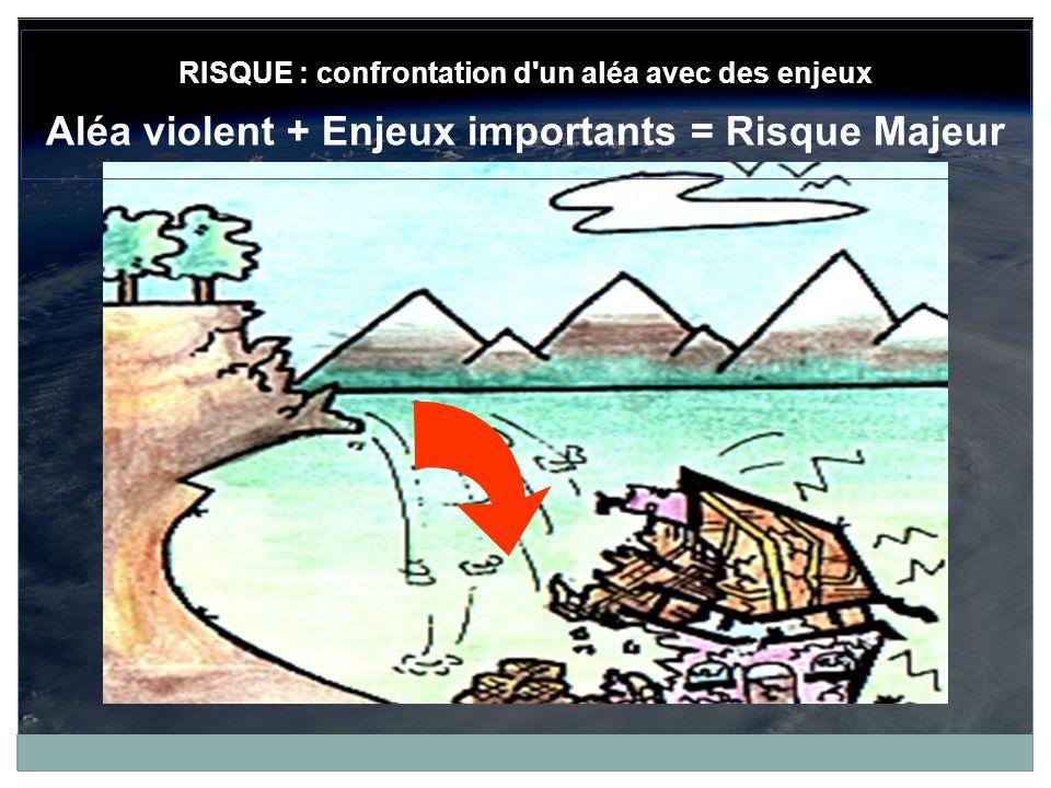 Aléa violent + Enjeux importants = Risque Majeur