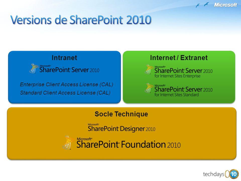 Versions de SharePoint 2010